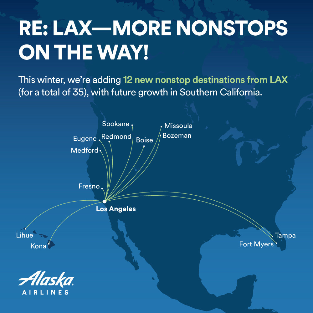 This winter, Alaska Airlines will add 12 new nonstop destinations from LAX (for a total of 35), with future growth in Southern California.